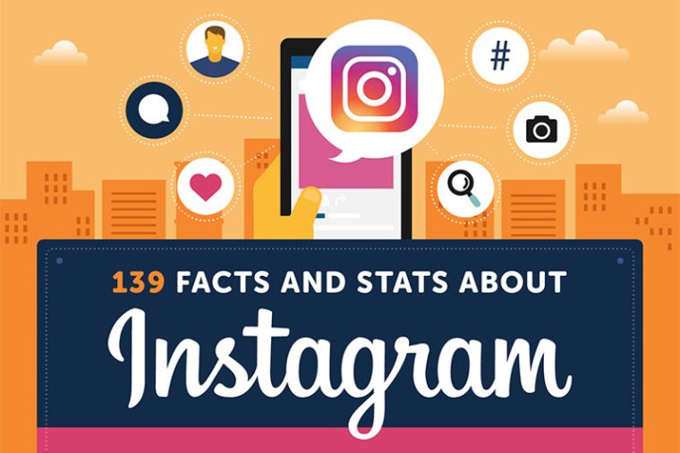 Why All Businesses Should Embrace Instagram in 2017 (Infographic)