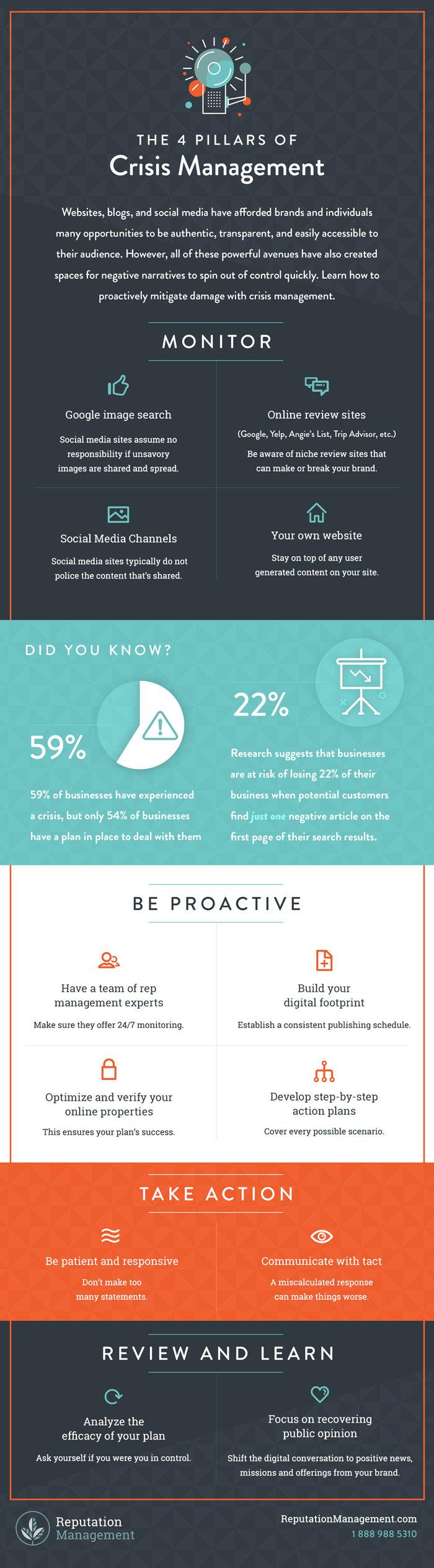 4 pillars of Crisis Management - infographic