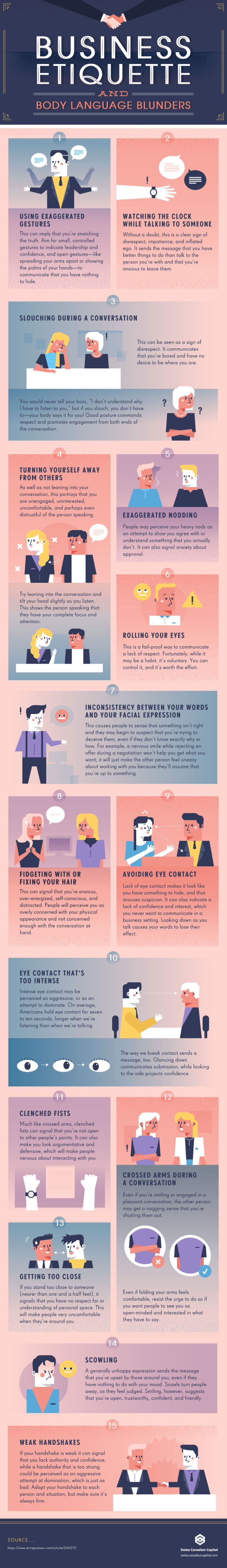 Business etiquette and body language infographic