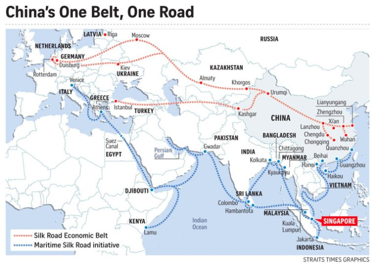 One Belt One Road project