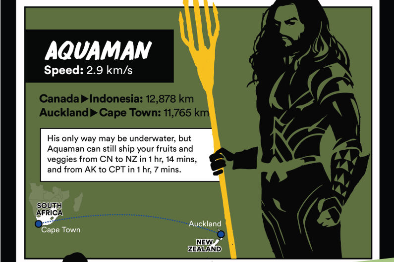 How Fast Can These Superheroes Deliver Your Item? (Infographic)