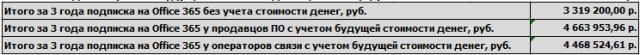 OpenValueOffice365