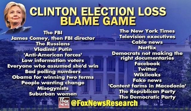hillary clinton blame game