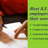 Sick & Vacation Time or PTO: Which is Right for Your Company?