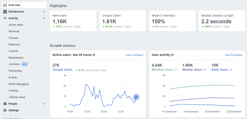 Facebook Business Manager - Analytics