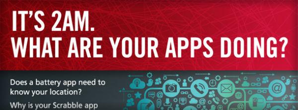 mobile app permission woes