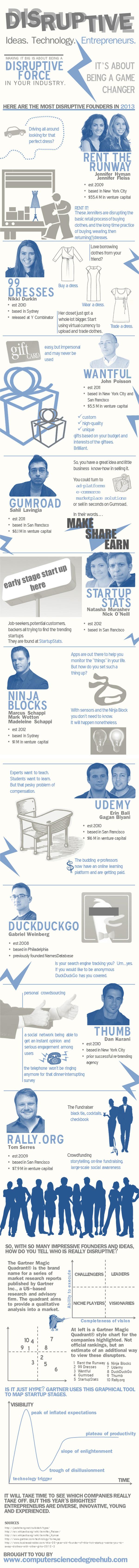 disruptive-entrepreneurs-infographic