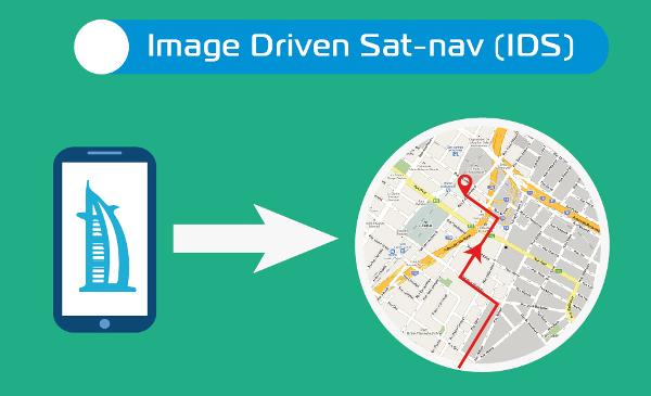 Image-driven SAT-nav (IDS)