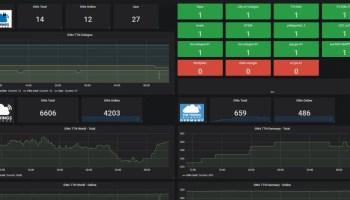 TTN Gateway + Monitoring mit Resin io - Part 2 - Björns Techblog