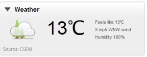 Quite Humid Today
