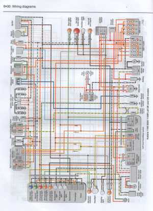 Manuali di manutenzione moto | DuoMoto
