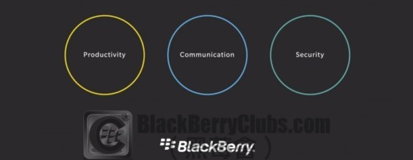 BlackBerry-suites-798x310