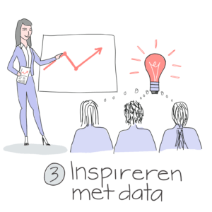 Effectief data communiceren: 3. Inspireren met data