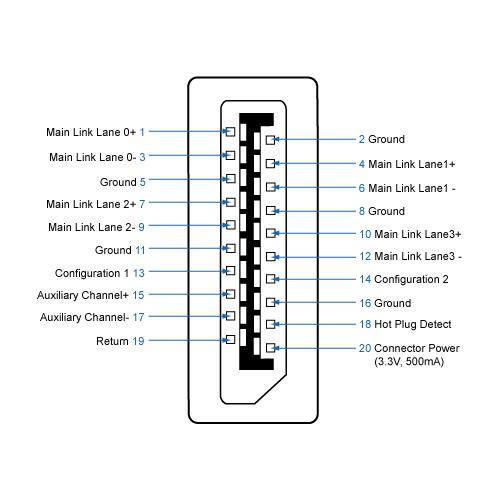displayport to vga wiring diagram  schematic wiring diagram
