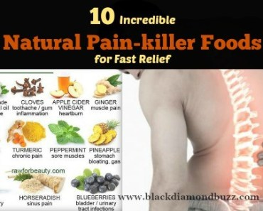 10 Natural Pain Relief Foods that Work for Everybody