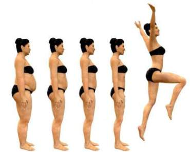 Apply Best 30 Ways to Weight Loss Permanently
