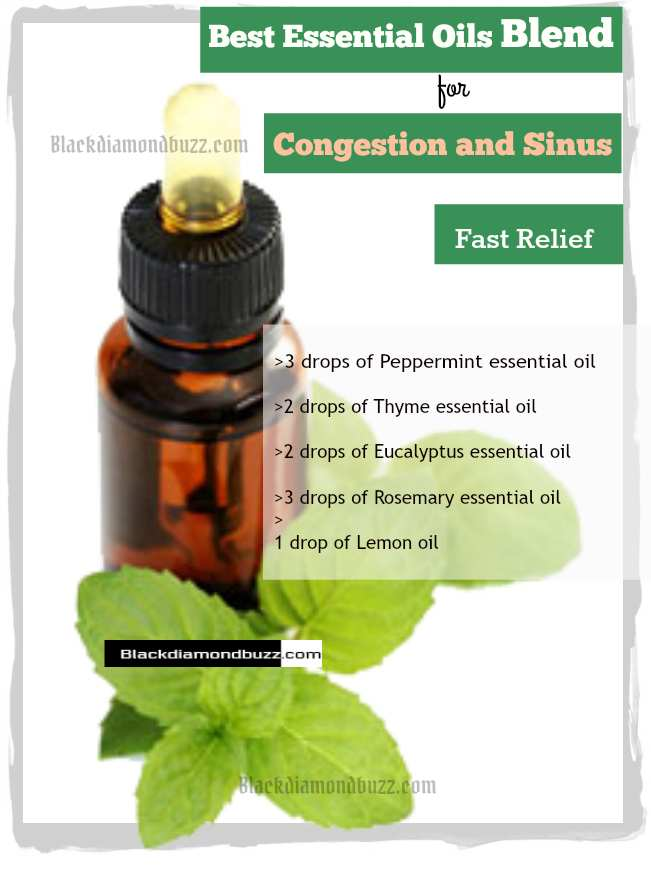 Best Essential Oils Blend for Steam Inhalation Congestion Relief