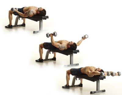 chest workout routine for mass  10 best chest workout for men