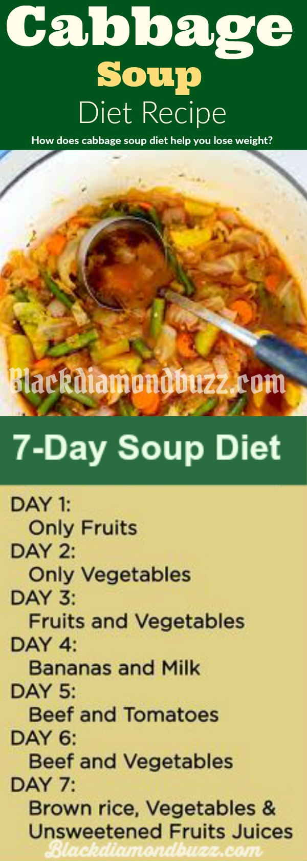 Best Cabbage Soup Diet Recipe for Weight Loss - Lose 10 lbs In 7 Days