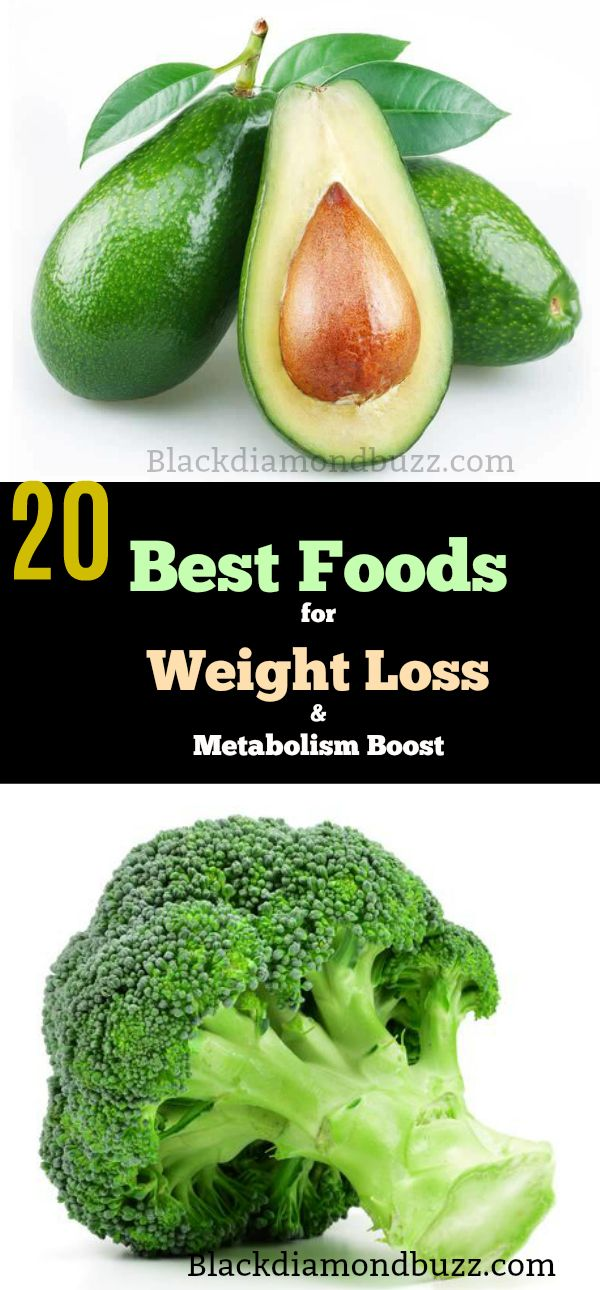 Best Foods for Weight Loss and Fat Burning and Fat Burning