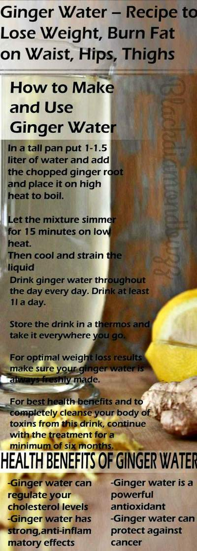 Ginger Water Recipe for Weight Loss, Detox and Flat Belly