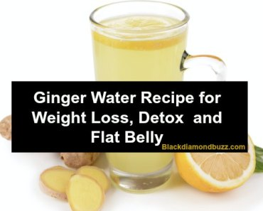 Ginger Water Recipe for Weight Loss, Detox and Flat Belly at home