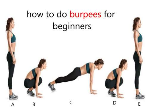 How To Do Burpees Exercises 5 Burpees Exercises To Burn 100 Calories