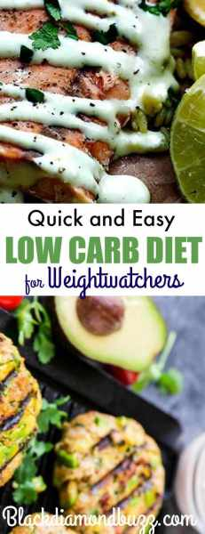 HealthyLow Carb Diet Recipes for Fast Weight Loss in 2 Weeks