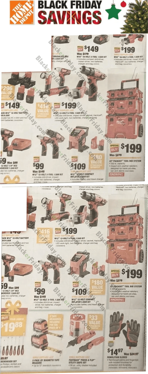 Milwaukee Tools Black Friday 2020 Sale What To Expect Blacker