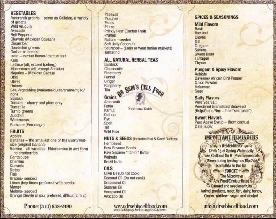 Non Acidic Foods List Dr Sebi Guide
