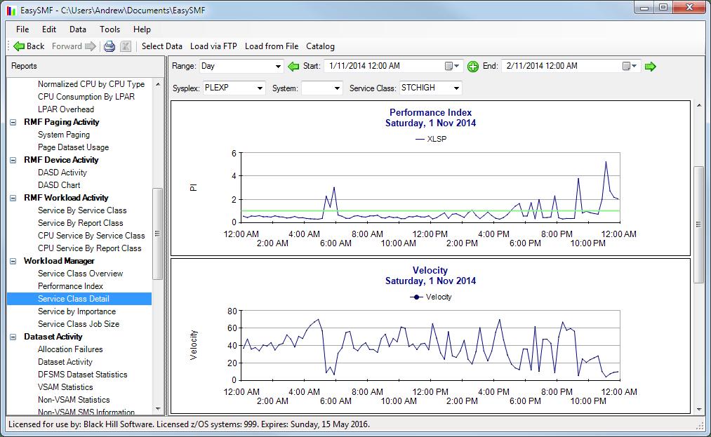 EasySMF Screenshot
