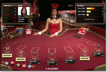 How Old Do You Have To Be To Attend A On line casino?