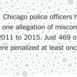 Stop the FOP from Destroying Hundreds of Thousands of Police Misconduct Records!
