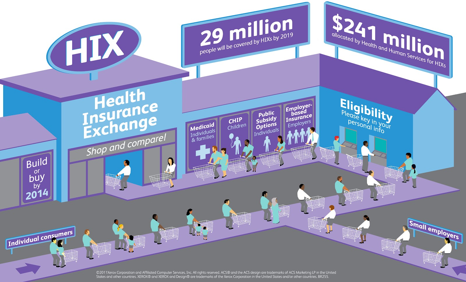 CA-Health-Care-Exchange
