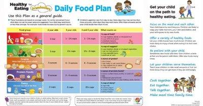 Healthy_Eating_For_Preschoolers_t750x550