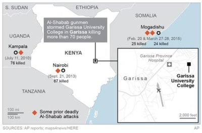 KENYA SCHOOL ATTACK
