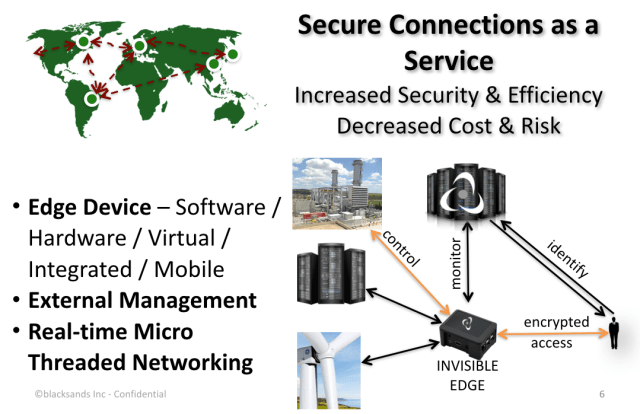 security connections inc
