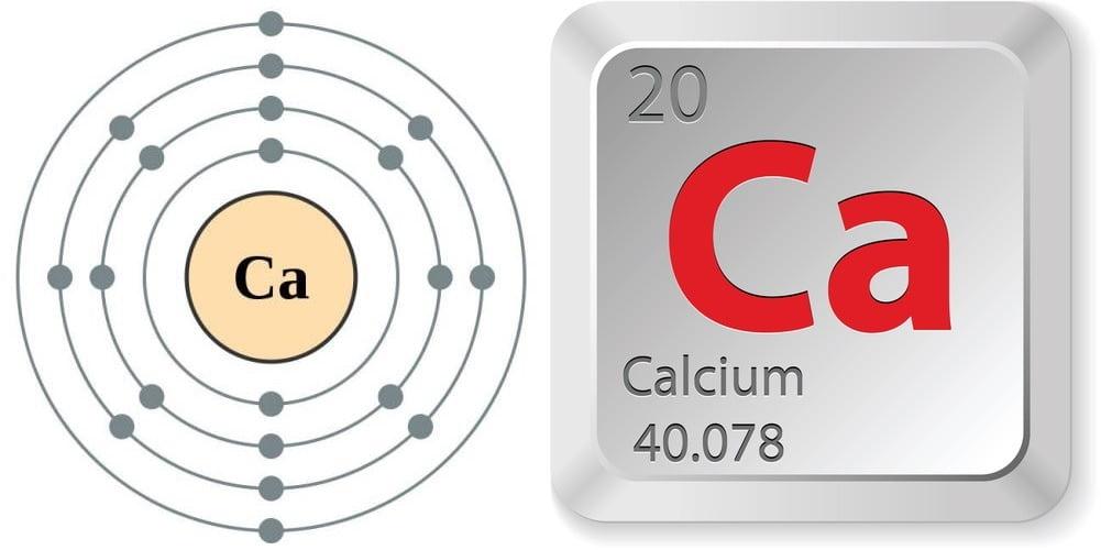 simbol unsur kalsium (Ca)
