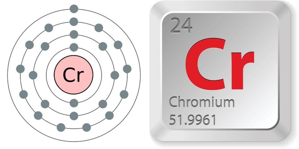 simbol dan nomor atom unsur kromium