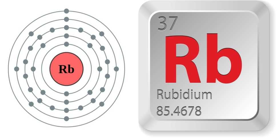 simbol kimia dan nomor atom unsur rubidium