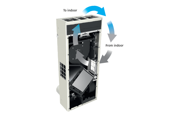 freshbox-150-flow-small-large-residential-single-room-ventilation-fans-motors-ducting-heat-energy-recovery-systems-blauberg-na