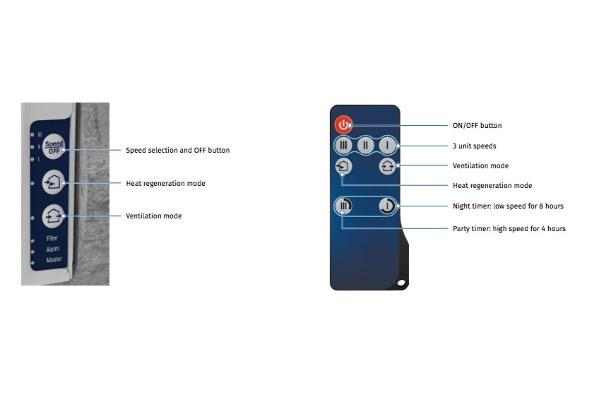 Vento Series Expert A50 1 Pro Controller Single Room Ventilator