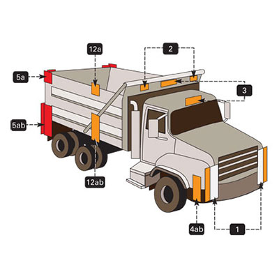 legal requirements for trucks buses