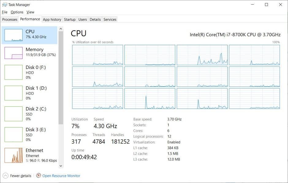 Little CPU overhead when using Norton Crypto