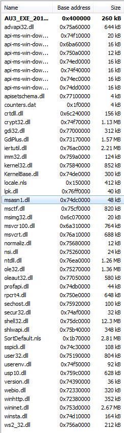 "stealer-modules ""AZORult Trojan"" Serving ""Aurora Ransomware"" by MalActor Oktropys"
