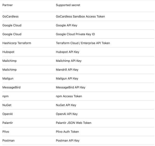 GitHub secrets scanning candidates