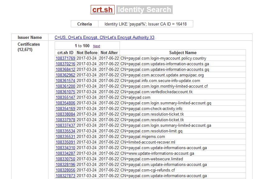 Zahlreiche Lets Encrypt Zertifikate werden für Betrugszwecke missbraucht.