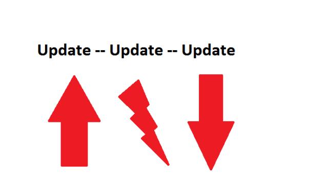 5D MK III Update