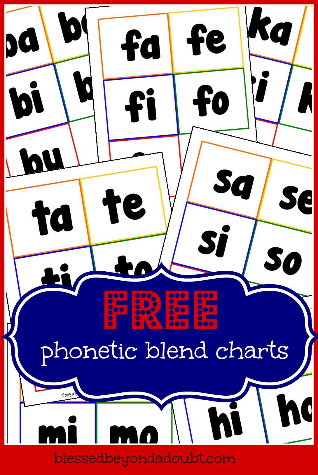 Consonant Vowel Blends