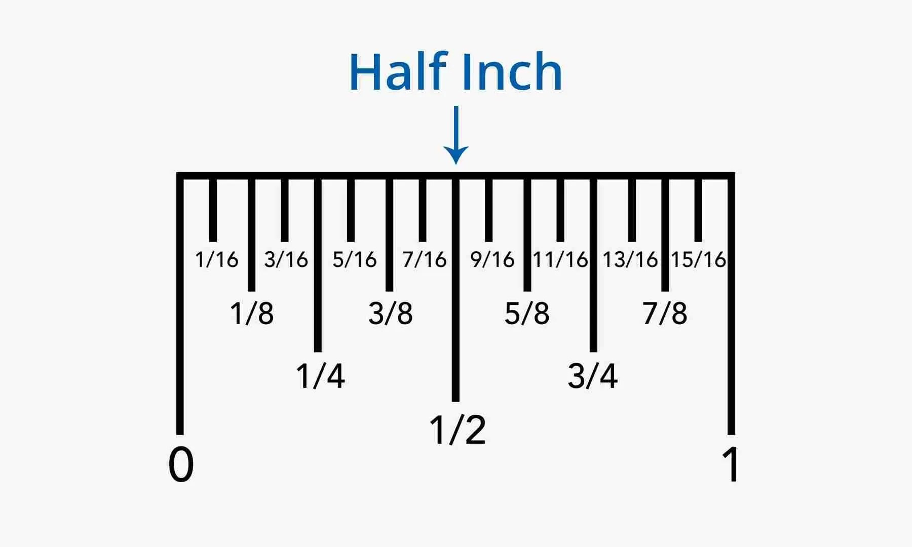 How To Use Measuring Tape